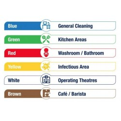Red Colour Coded Cleaning System